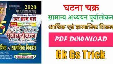 Photo of Ghatna Chakra Economics Notes in Hindi | भारतीय अर्थशास्त्र