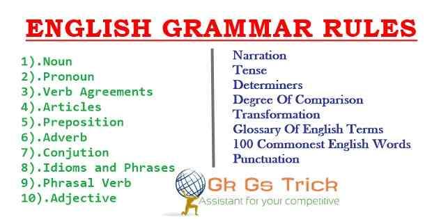English Grammar pdf Notes Download